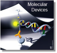 molecular devices Kopie